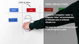 Vidéo magnétique kit de gestion